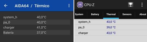 Conocer temperatura del dispositivo con AIDA64 y CPU-Z