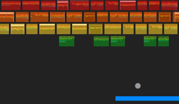 Jugar Atari Breakout